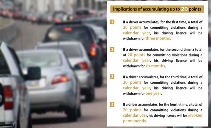 Drivers Beware! New points system for traffic violations to be implemented from tomorrow