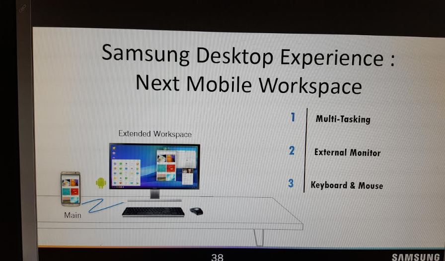 Is Samsung trying to create a 'Continuum-like work-space' for Galaxy S8?