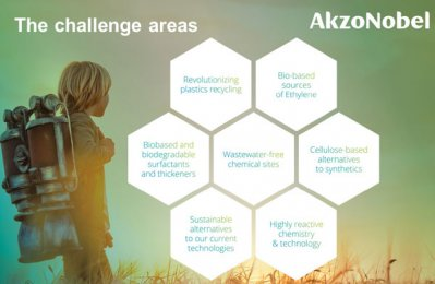 AkzoNobel calls bright minds to join chemistry challenge