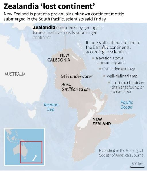 New Zealand part of sunken 'lost continent'