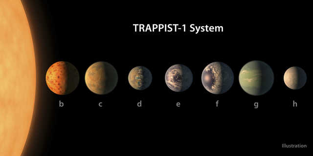 Seven earth-size worlds found orbiting star; could hold life