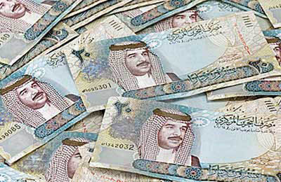 Bahrain's credit rating backed by wealth levels
