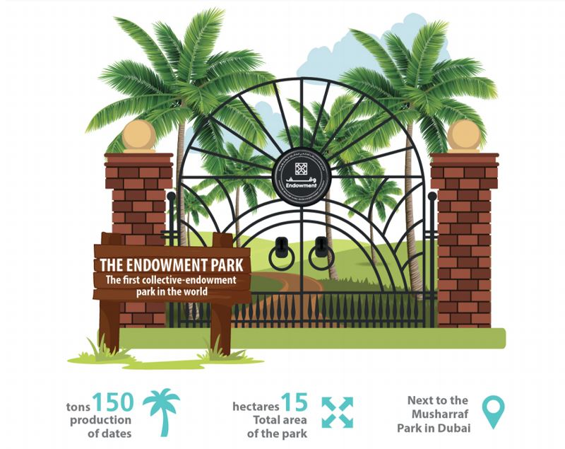 Dubai to establish world's first collective endowment park