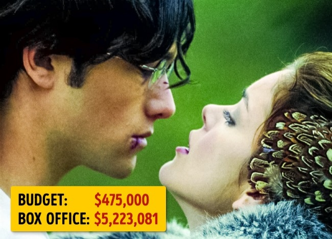 Hollywood: 15 low-budget movies that did well at the Box Office