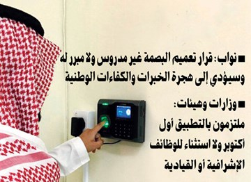 Controversy in Kuwait over biometric finger-scanning