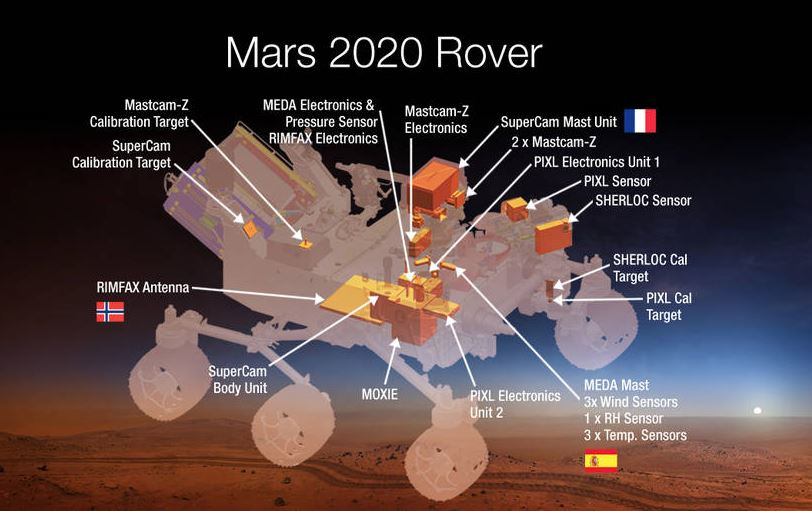 NASA plans new rover for Mars 2020 mission