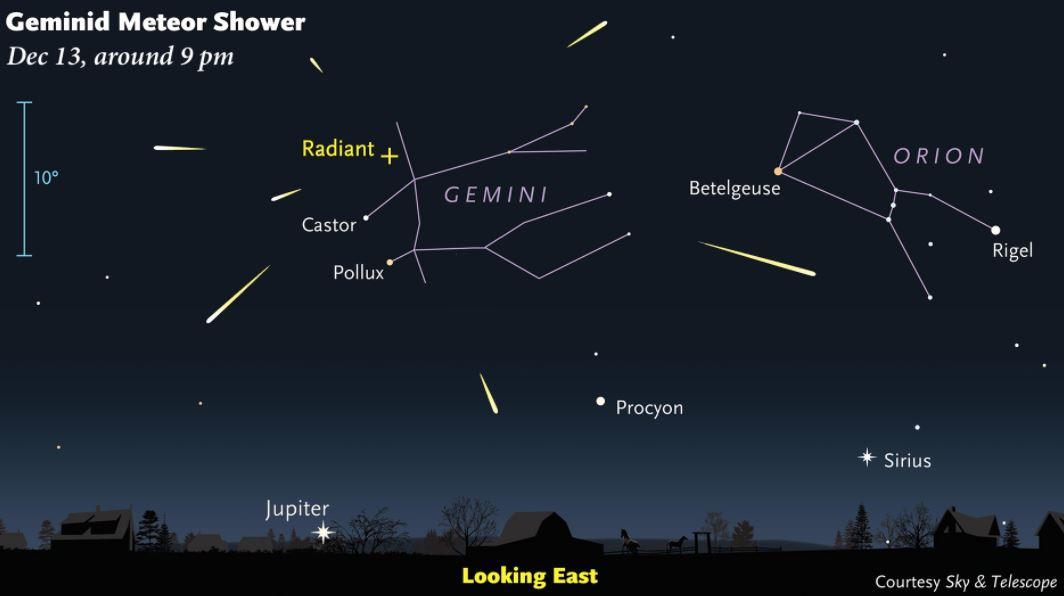 Geminid meteor shower to light up UAE sky