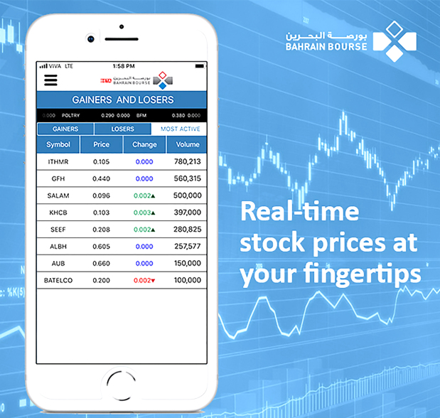 Bahrain Bourse launches app