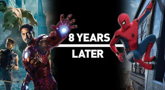 Hollywood: 15 things wrong with Marvel movies that we all choose to ignore