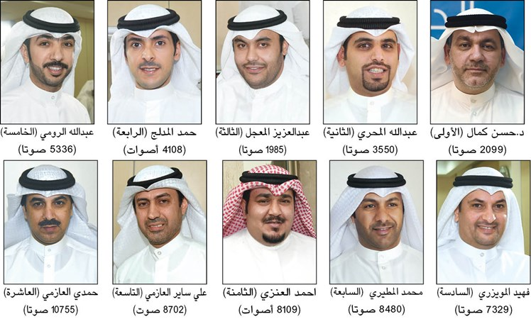 Low turn-out in Kuwait municipal polls