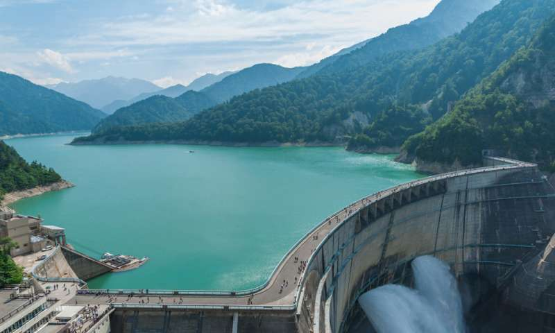 A solution to limit Asia's growing water shortage