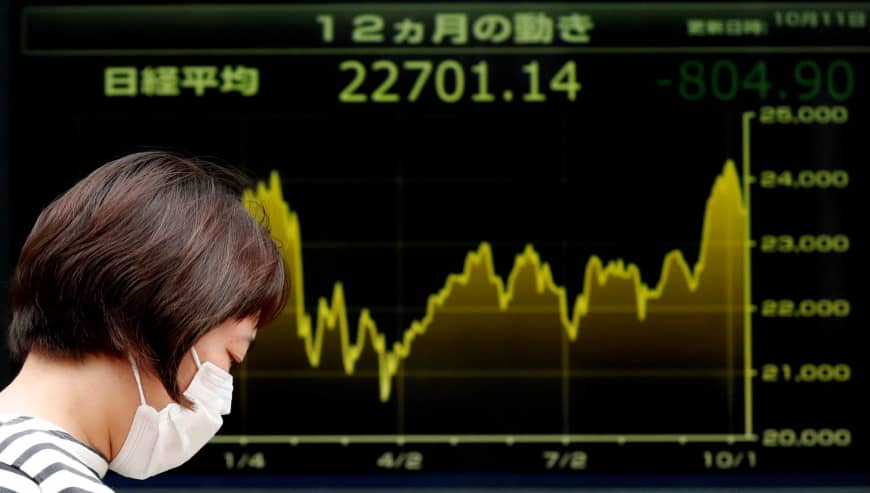 Nikkei tumbles, foreigners sell exporters and financials