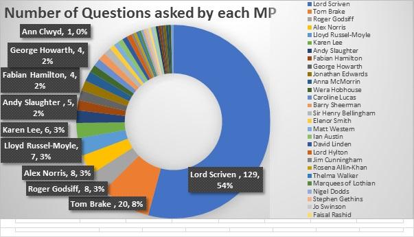 UK MPs accused of anti-Bahrain bias
