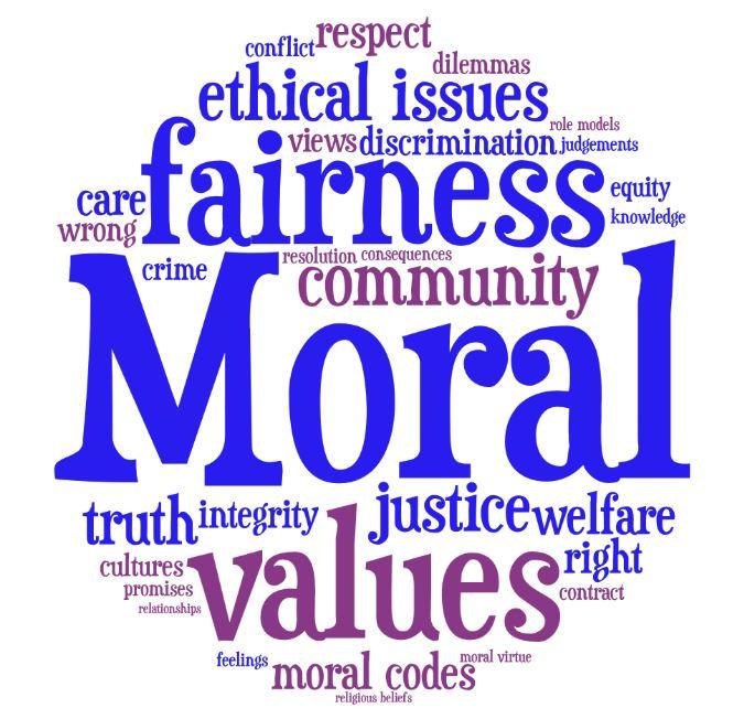 Questioning values...