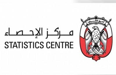 Abu Dhabi Producer Price Index up 6.6pc