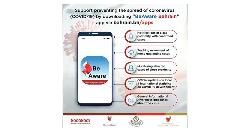 60,000 download BeAware app