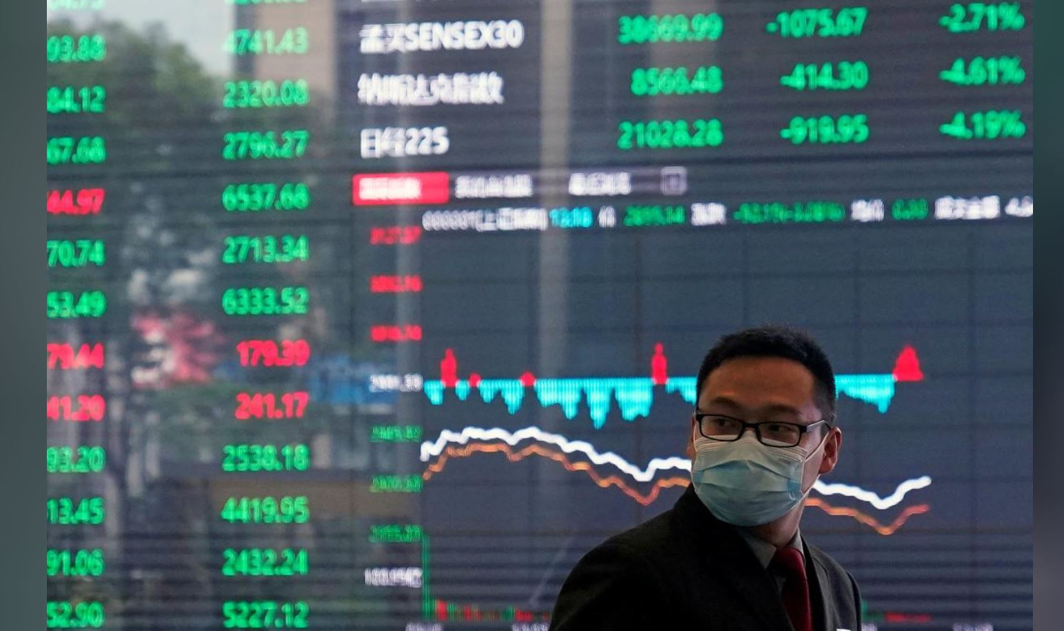Global Markets: Shares tumble after Trump takes aim at China tech firms